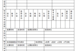 重要提示!综合素质评价档案直接影响强基录取,该如何填写?