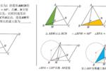 初中數學   動點最值問題19大模型+例題詳解,徹底解決壓軸難題