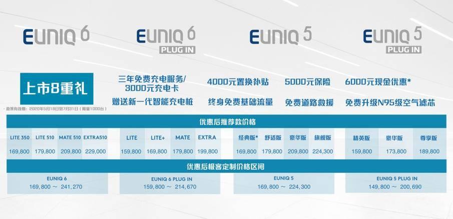 家首选!SAIC MAXUS EUNIQ 5纯电动版/插电式混合动力版正式上线