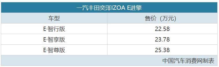 原厂爱信汽车松下电池丰田宇泽IZOA E已经卖了22.58万