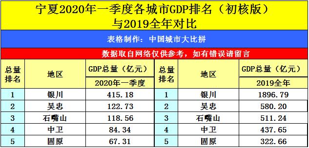 巴中2021年的gdp_学党史 抗美援朝