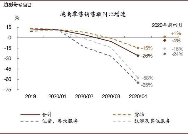 贵州2020年1季度GDP_贵州2025年高铁线路图(3)