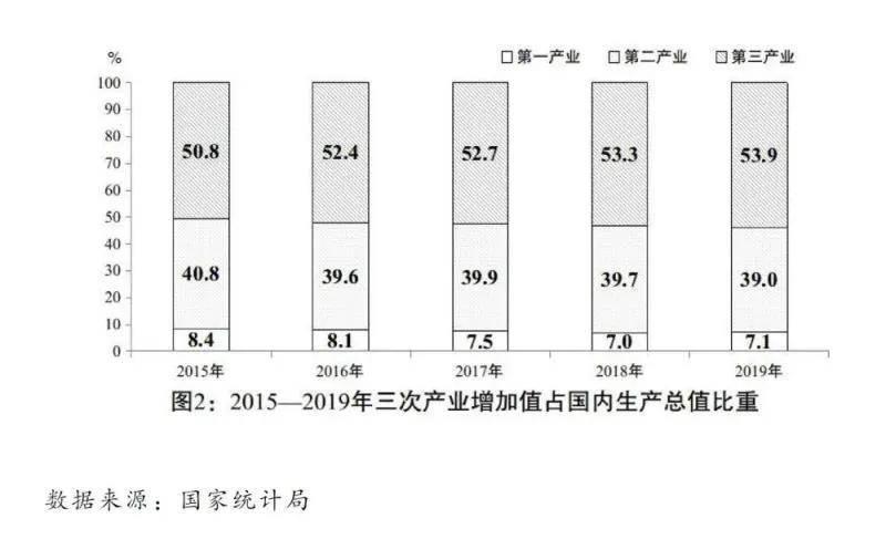 市场机制对国民经济总量的调节_体温调节机制图解
