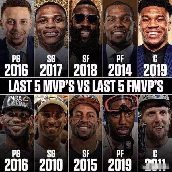 近代五大MVP对阵FMVP,7战4胜谁能赢?球迷一边倒