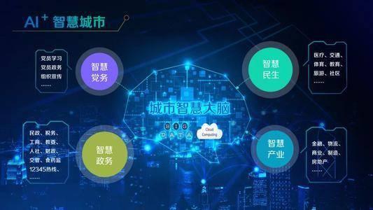 北京市经济总量及其排位状况分析_北京市出市旅游分析图