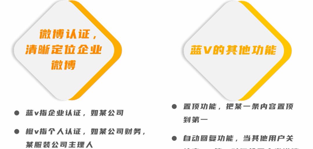 运营微博号走心小技巧 自媒体 第5张