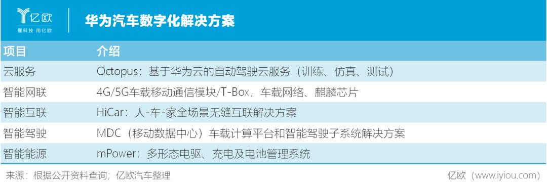 """iPhone手机-ITMI社区-麒麟""""上车"""",华为打响车载芯片""""前哨战""""(5)"""