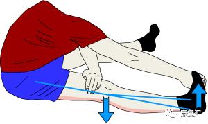 运动损伤重灾区,为什么受伤的总是它? 锻炼方法 第9张