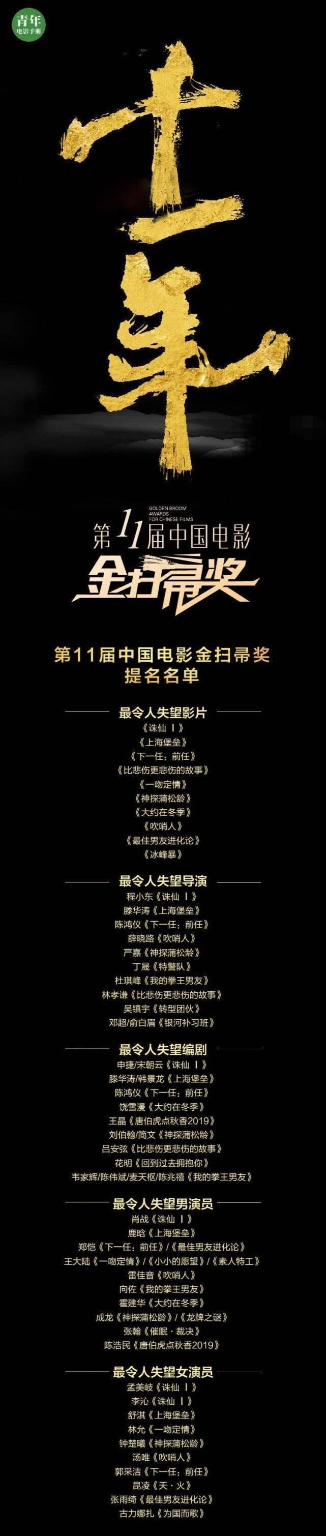 金扫帚获奖名单:肖战摘最令人失望男演员,却成鹿晗挡箭牌?