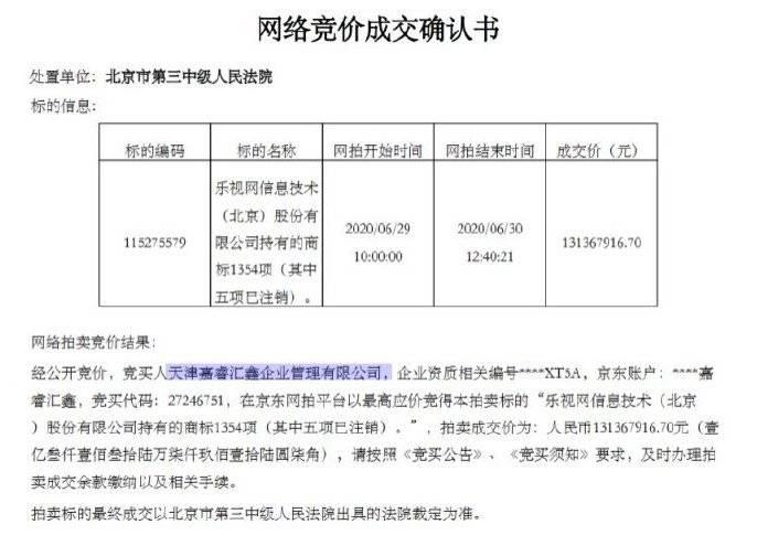 【乐视网1354项商标拍卖超689倍1.3亿成交,乐视电