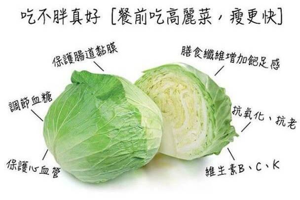 日本椰菜减肥法,营养师推荐:3个月减20Kg (附多款食谱)