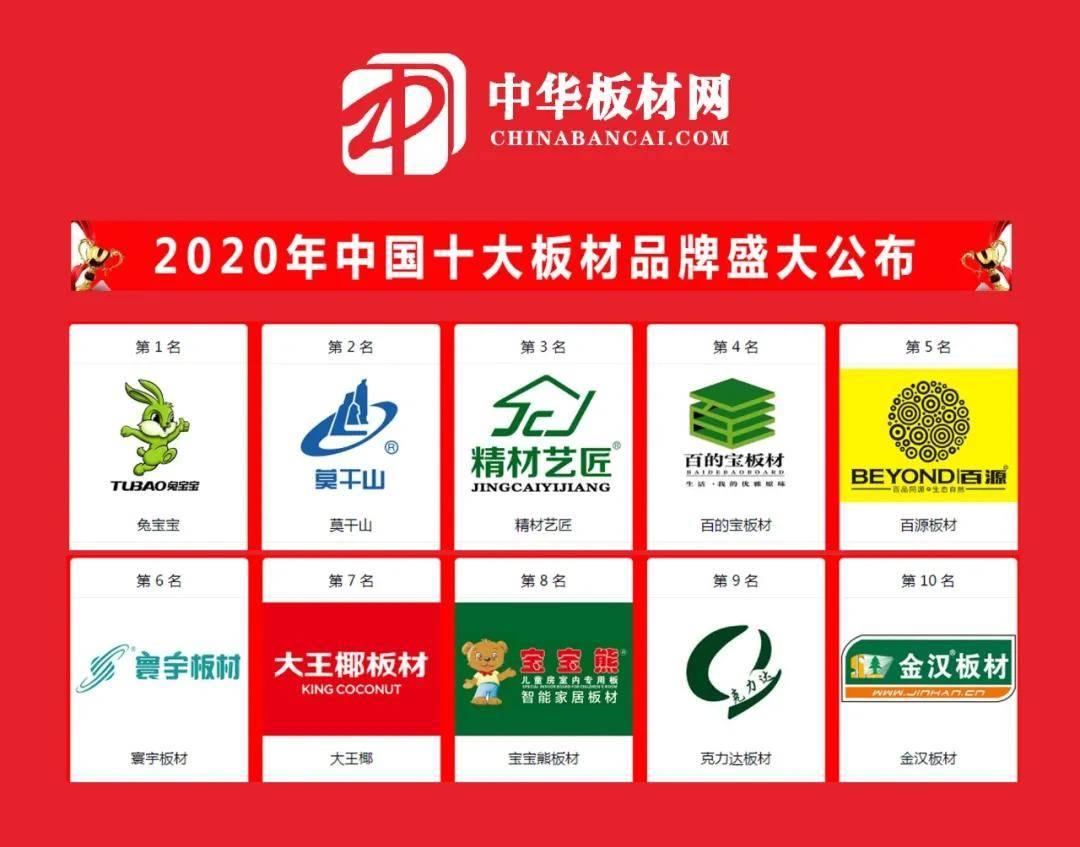 公布2020中国十大板块品牌排名