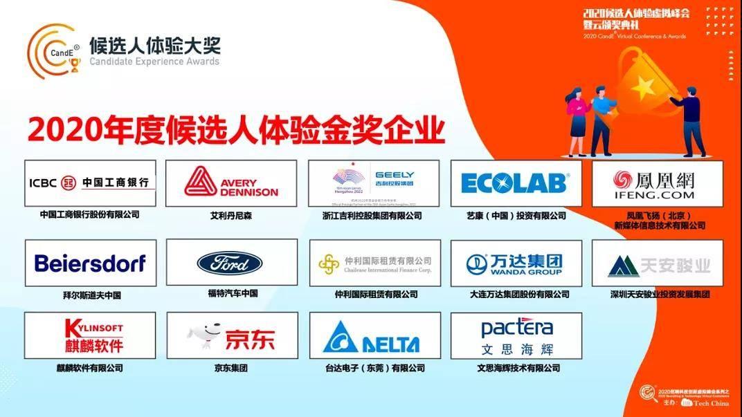 麒麟软件荣获2020年度候选人体验金奖企业+候选人体验卓越团队奖