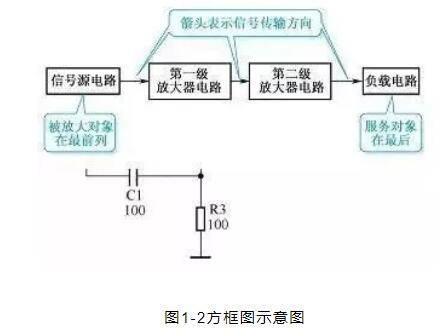 【电力考试】电路分析的5种方法
