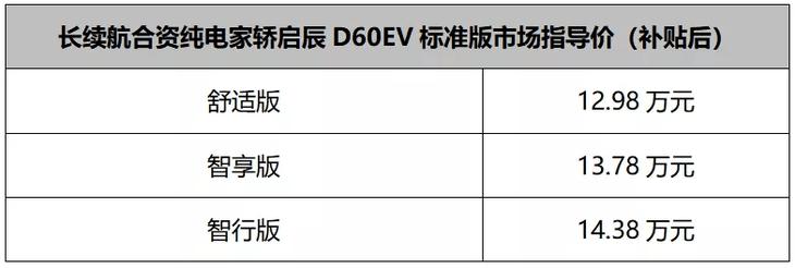 汽车新型号D60 EV已经上市,售价12.98万元
