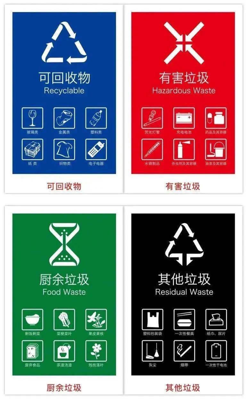 8月份起,泰州将进行垃圾分类!