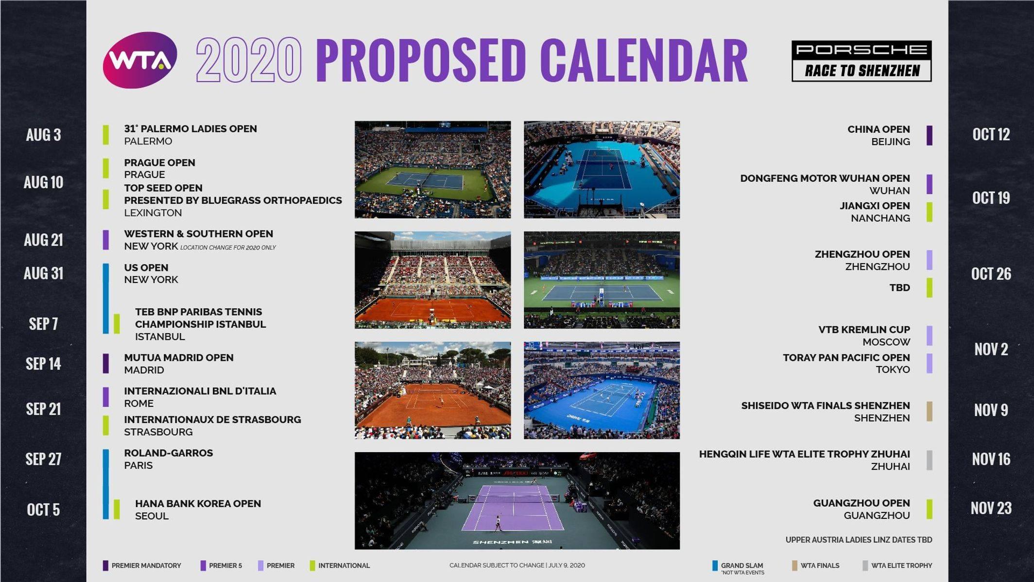 """点赞!WTA公布""""两年制排名""""调整方案 保护球员权益"""