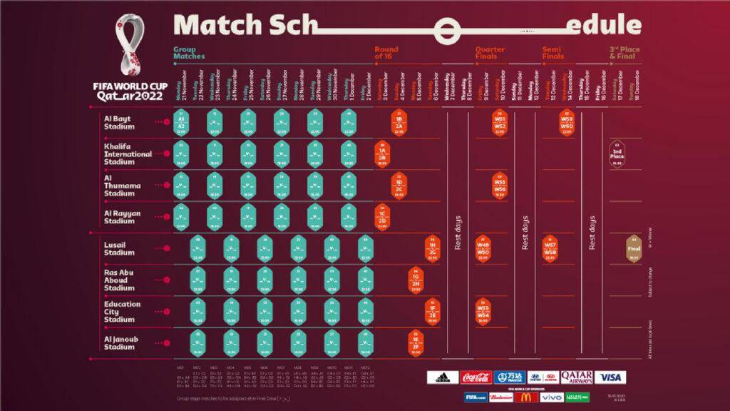2022世界杯赛程:11月21日揭幕战 12月18日决赛