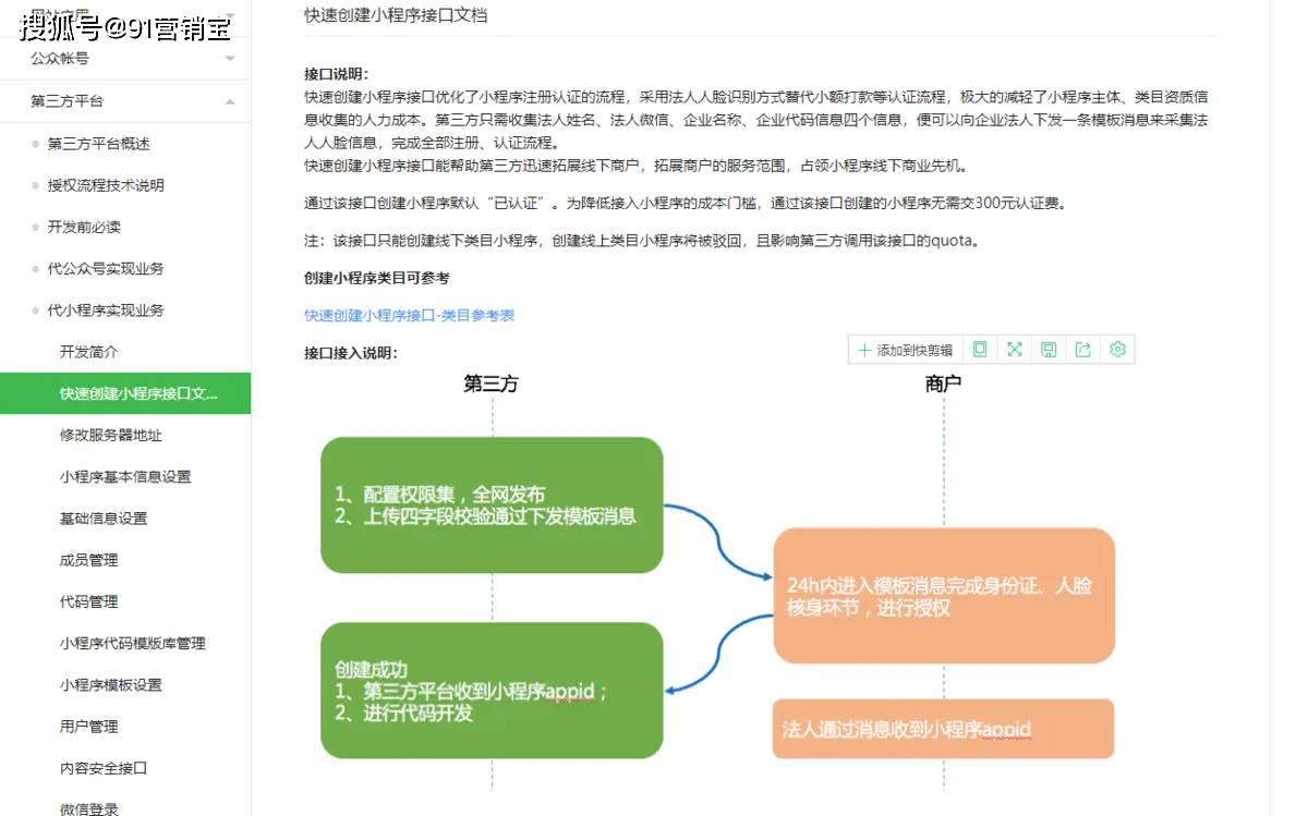 申请微信小程序如何免费微信认证,不用花300认证费!