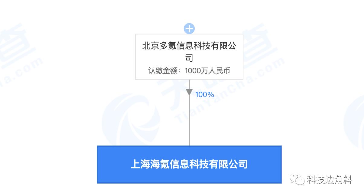 36kr建立上海海氪信息公司,注册资本1000万元