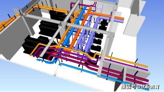 利用BIM技术为建设项目提供资金 黄冈职业