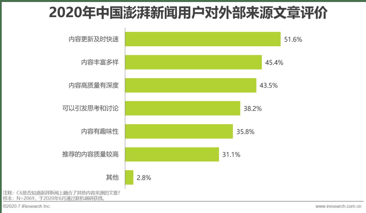 2020年中国原创新闻创新