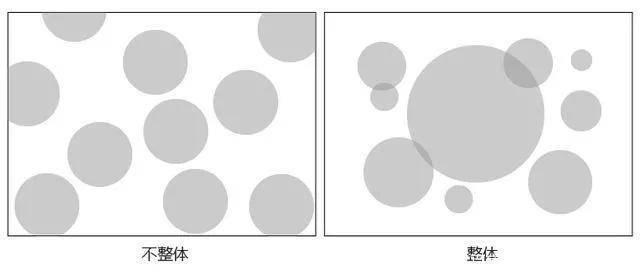 淘宝美工设计小白要具备什么样的排版技能?