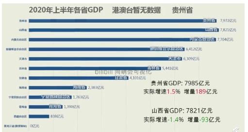 上半年南京gdp超越苏州