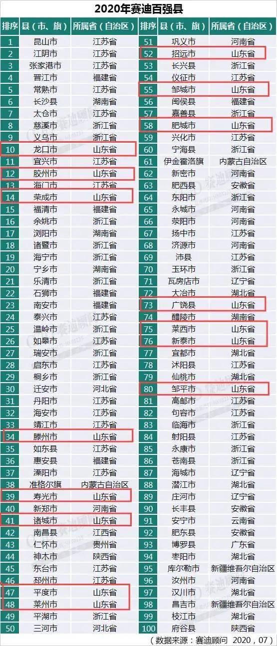 青岛人均gdp_青岛啤酒图片
