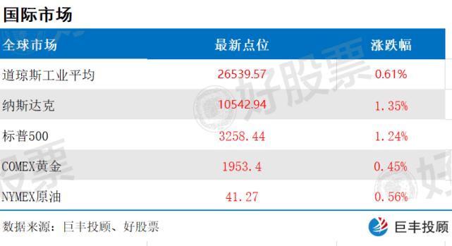 上海大学社区学院今日主力资金加仓个股曝光  两股有望率先突围