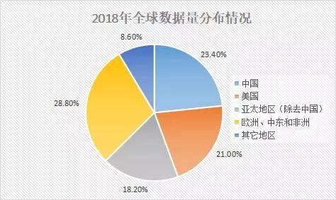 2025年gdp排名_2020年世界gdp排名