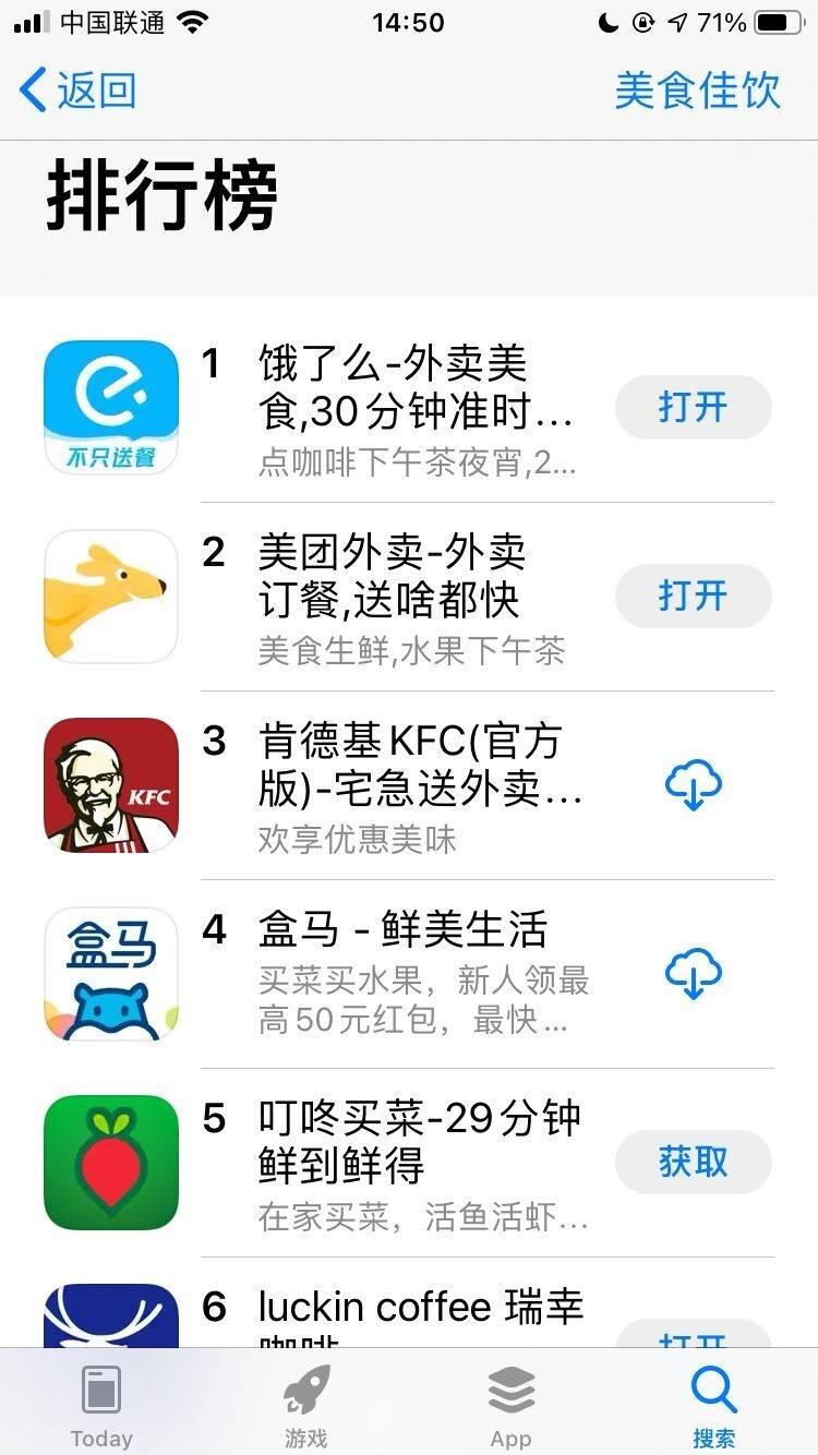 【美团取消支付宝支付后,饿了么成 App Store 美食佳饮排行榜第一】