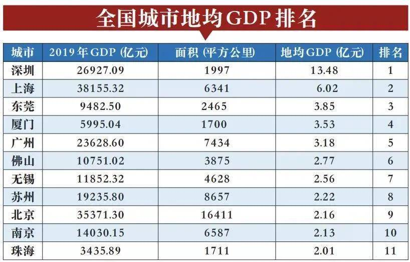 勐海县人口gdp_云南各州市GDP和房价表出炉 昆明人就看看不想说话