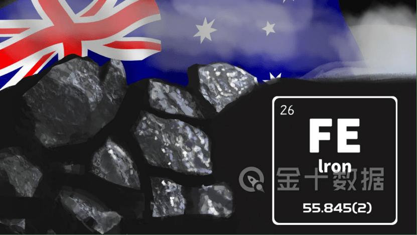 原创             好消息:中国又一巨头与澳企实现铁矿石人民币结算!意味着什么?