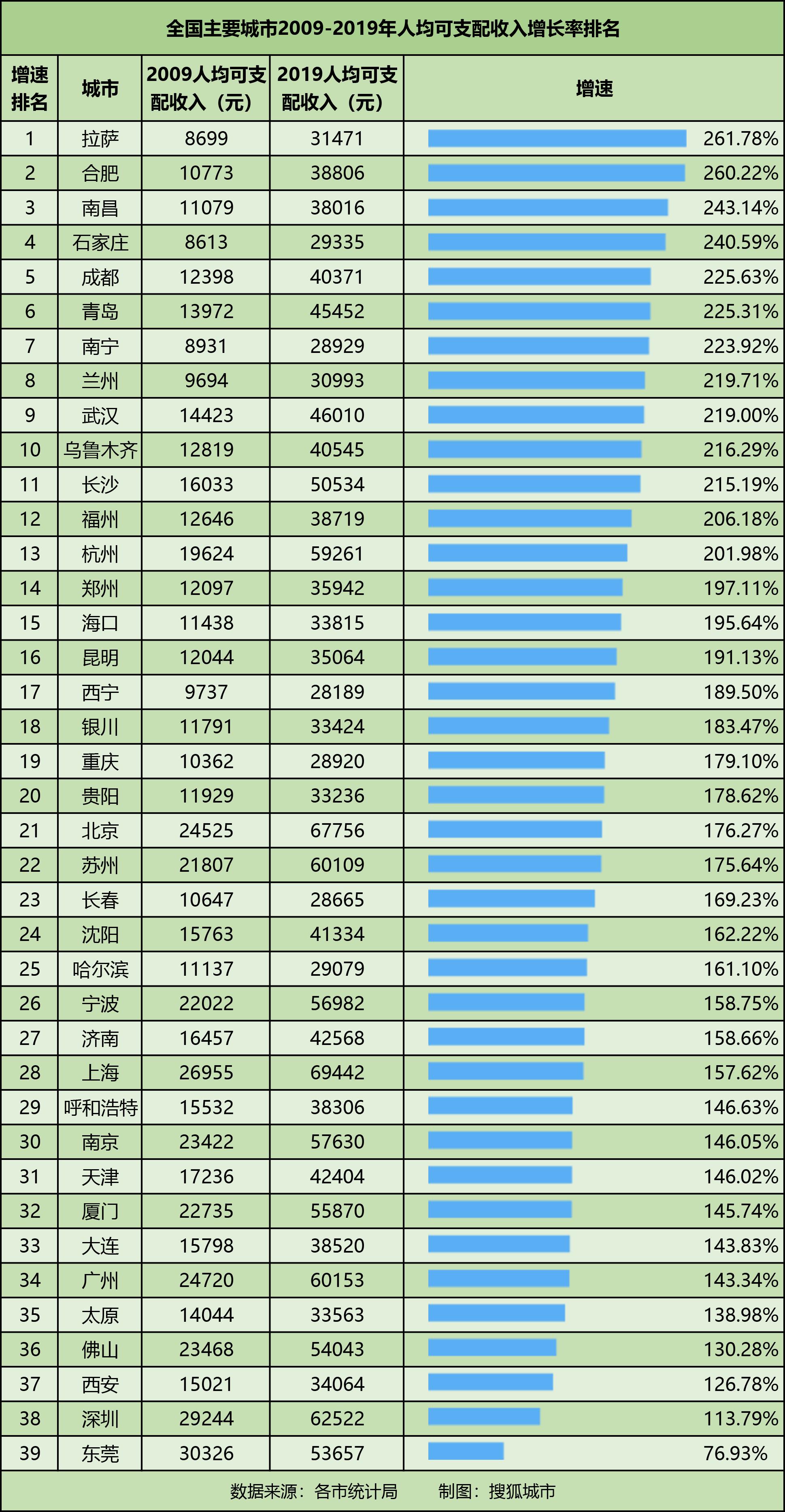 城市的人均gdp什么意思_人均GDP是什么意思