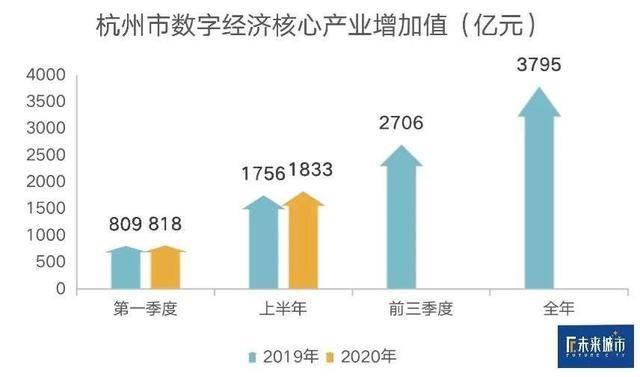 2020年通信行业占GDP多少_2020年中国gdp
