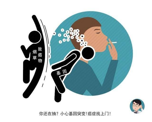 原创45岁男人,若4个症状都没有,恭喜肺还很健康,继续保持或能延寿