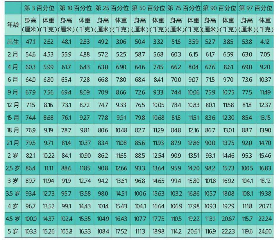 十二时辰时间表对照表