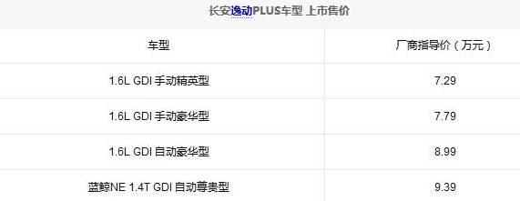 「原创」长安逸动PLUS上市售7.29万-10.39万元