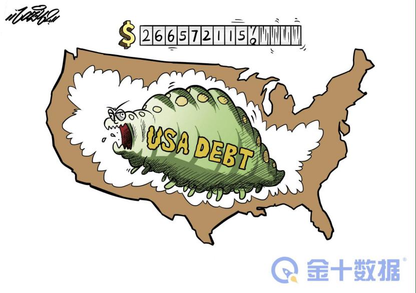 """原创             41国加速""""去美元""""!中国半年抛售1060亿美债,还将再抛2000亿?"""
