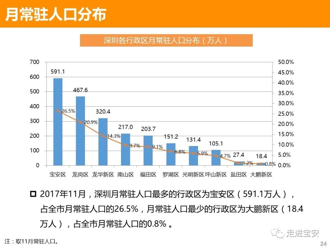 金沙人口有多少人口_实用 广州人都想要的地铁厕所攻略在这里,不用憋