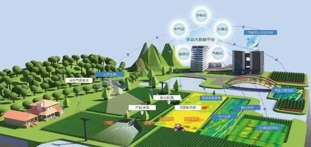政策:允许农村创业者改建自住房;农夫山泉香港上市 但不是钟睒睒终点