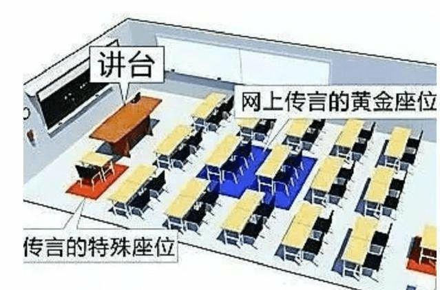 初中班主任排座位,看似公平实则有私心,只有学渣能懂!