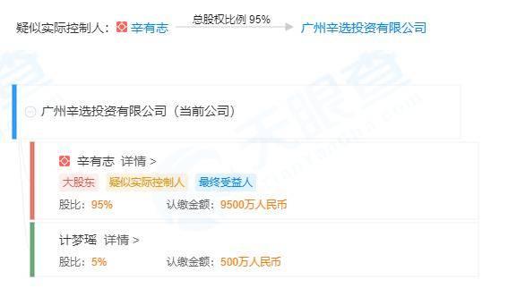 """原创             快手网红辛巴入股A股公司,梦洁股份""""过山车""""剧情会重演?"""
