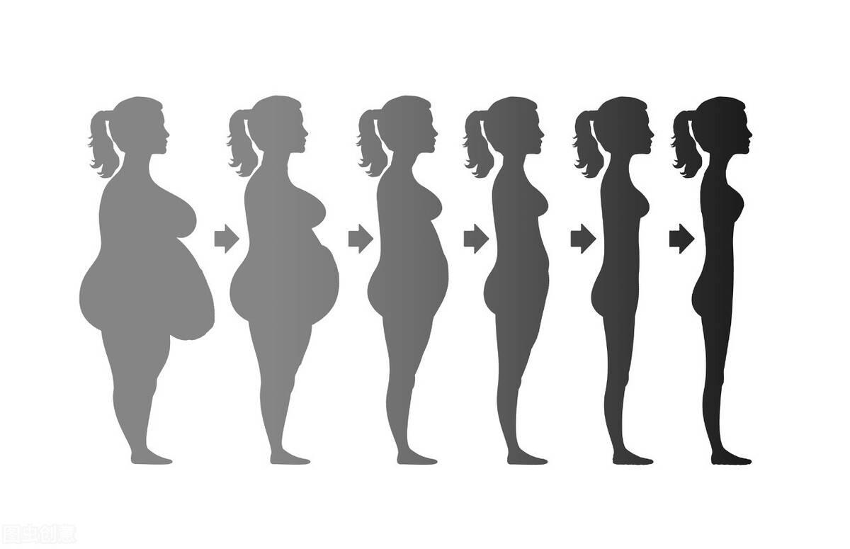 每天身体多消耗500大卡,2个月时间,能减掉多少斤脂肪?
