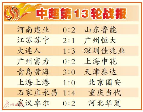 中超淘汰赛首轮或上演上海德比 恒大密切关注华夏重庆