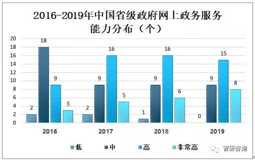 2018年数字经济占gdp总量_我国经济gdp总量图