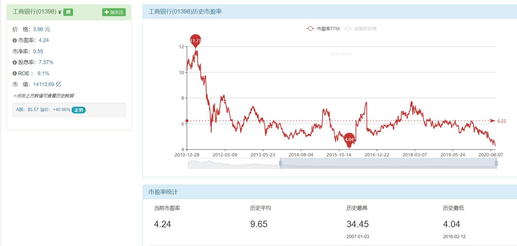 """银行股大跌,为什么""""零售之王""""们最惨?                                       图2"""