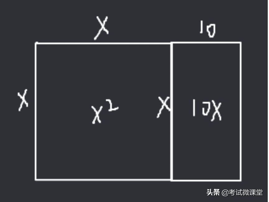 二次函数求根公式(二次函数求x的公式)