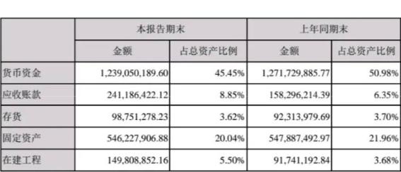 隐形冠军:范俭生物 国内市场占有率80% 无对手!
